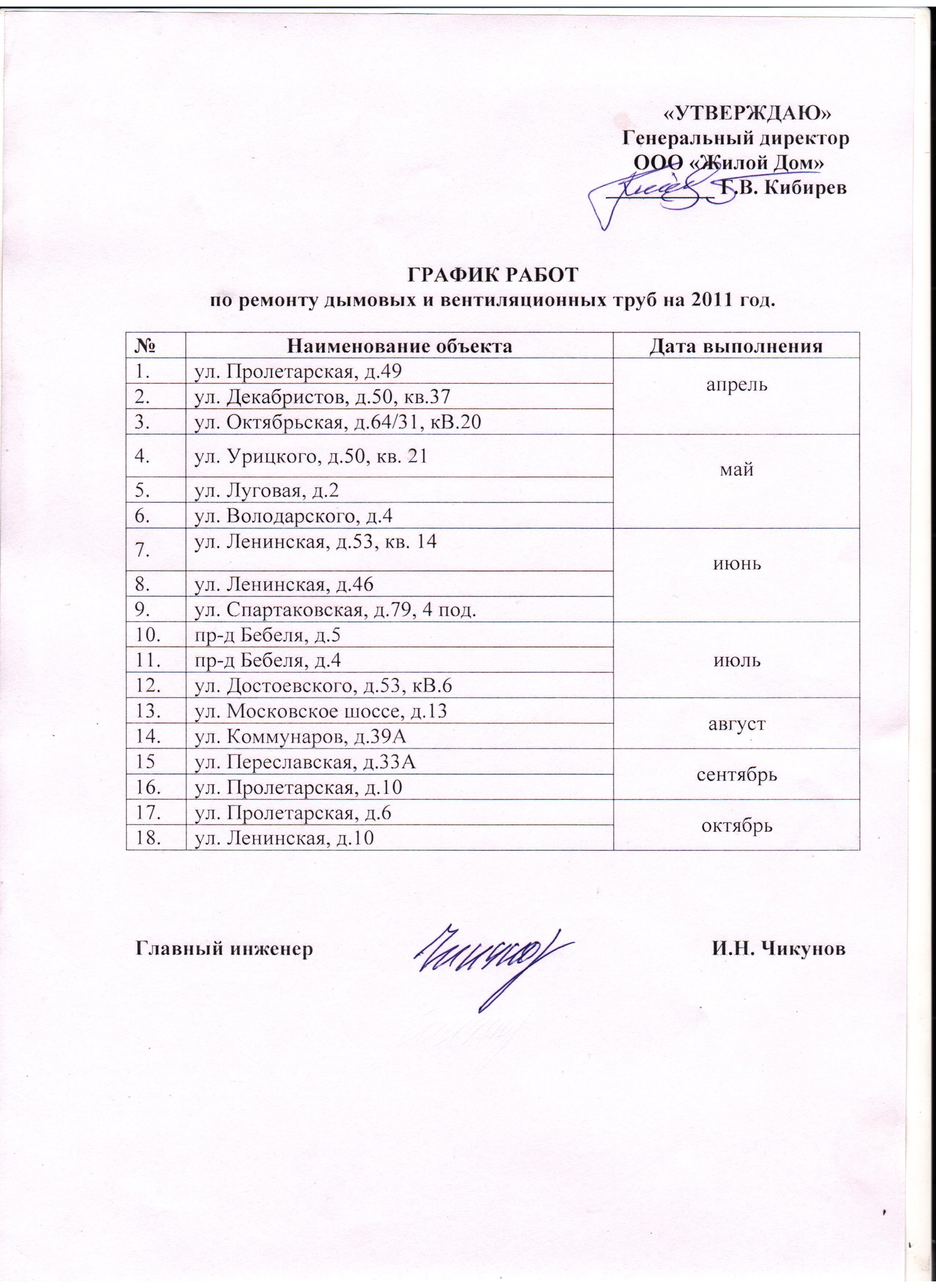 Расценки на работы и услуги по содержанию мкд ярославль свежие вакансии на авито машинист экскаватора